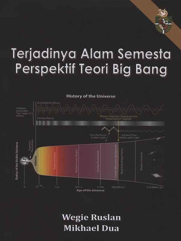 Terjadinya alam Semesta Perspektif Teori Big Bang